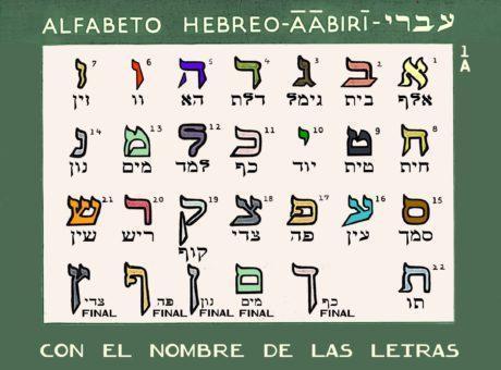cómo-aprender-Hebreo